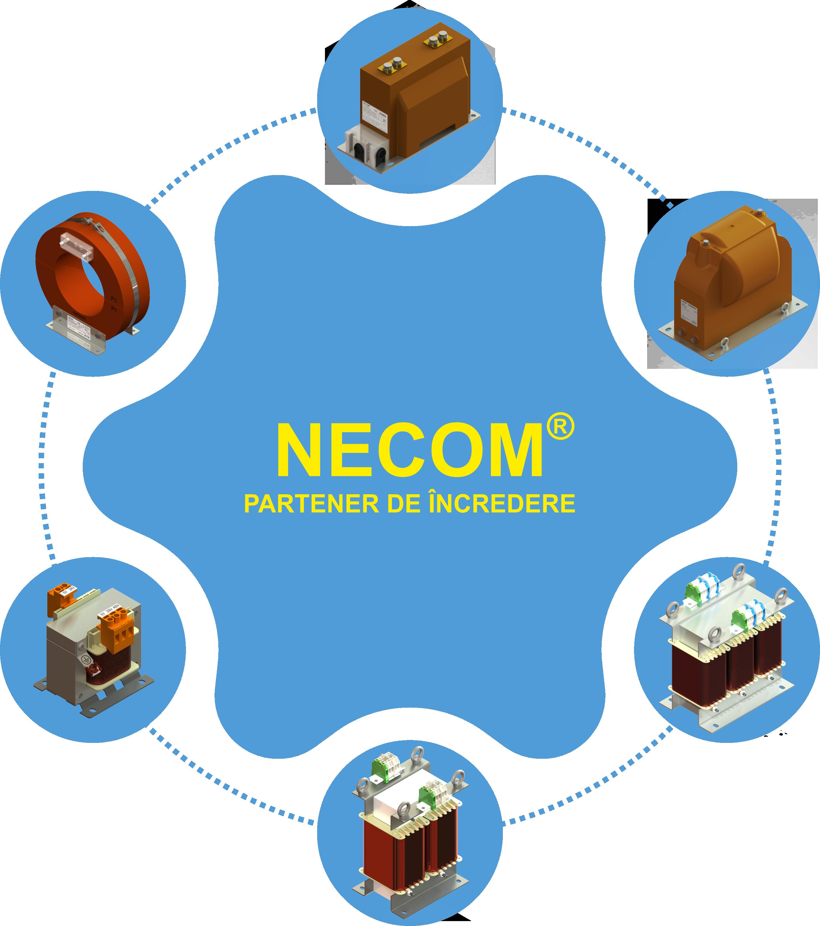 Necom Products
